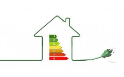 Učinkovita raba energije